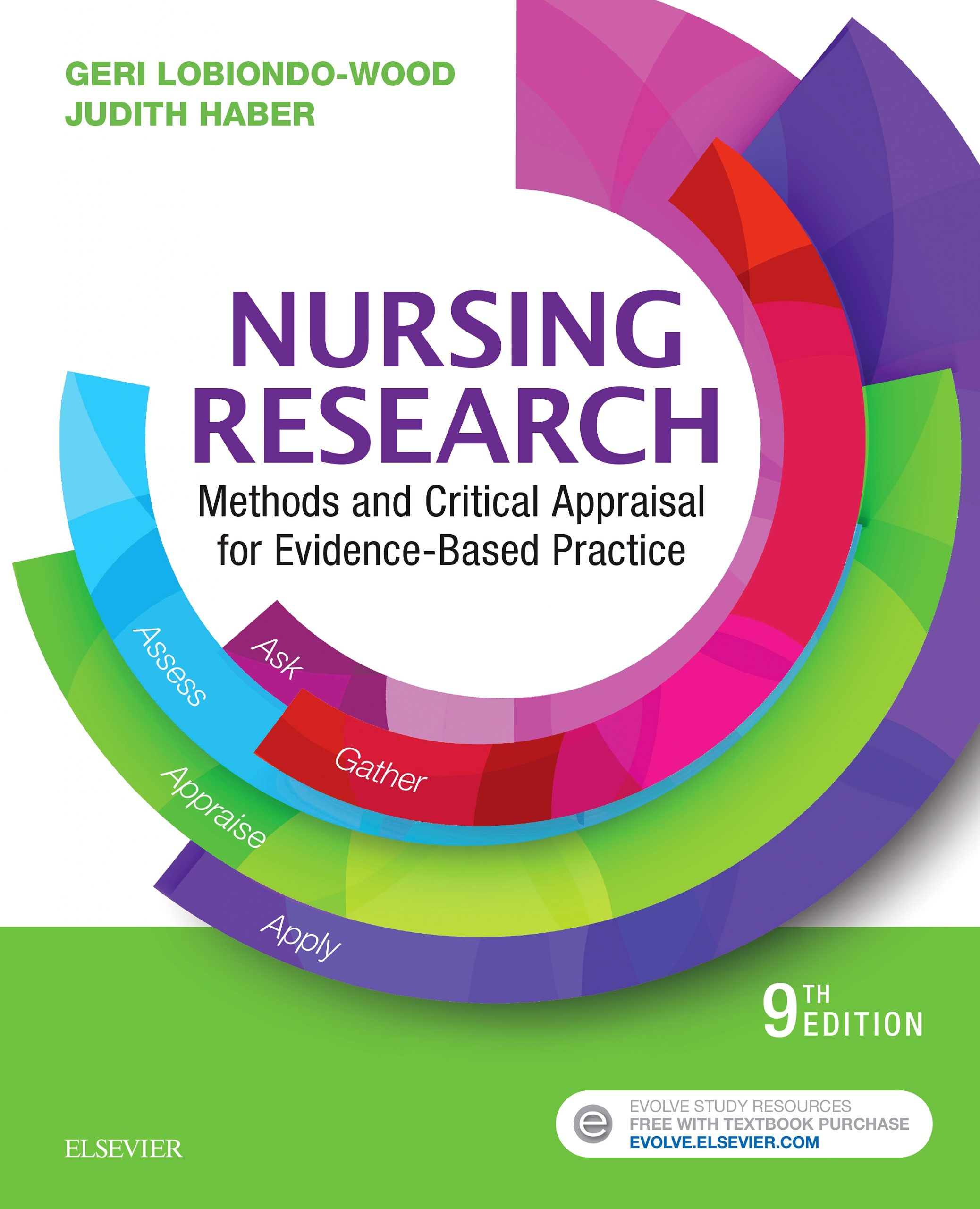 Test Bank for Nursing Research 9th Edition by LoBiondo-Wood