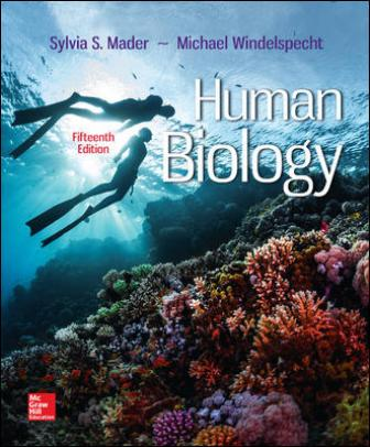 Solution Manual for Human Biology