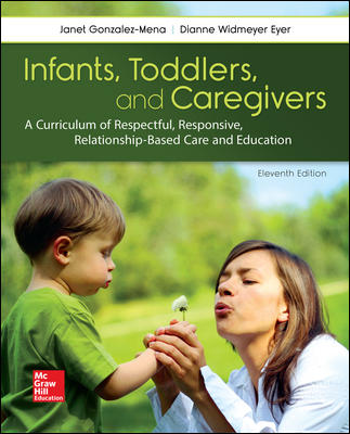 Test Bank for INFANTS TODDLERS and CAREGIVERS:CURRICULUM RELATIONSHIP