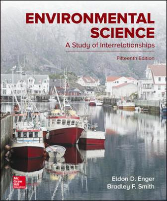 Test Bank for Environmental Science