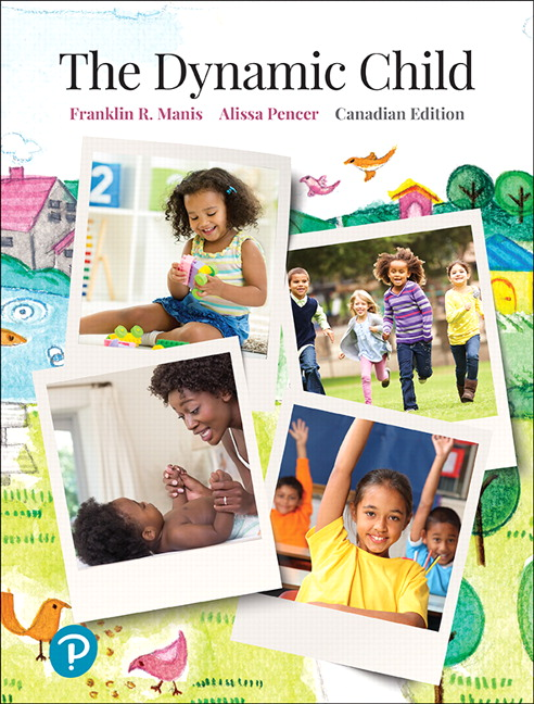Solution Manual for The Dynamic Child