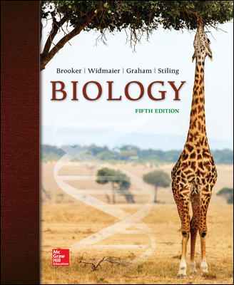 Solution Manual for Biology 5th Edition By Robert Brooker