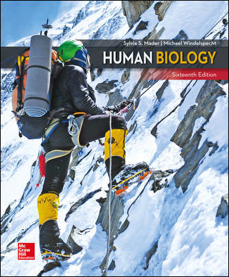 Test Bank for Human Biology 16th Edition By Sylvia Mader