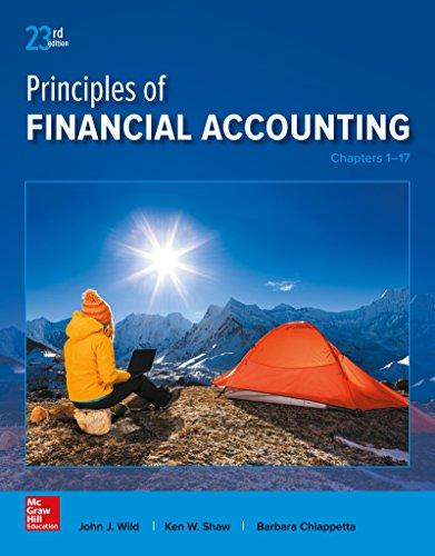 Test Bank for Principles of Financial Accounting 23rd Edition John Wild