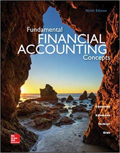 Solution Manual for Fundamental Financial Accounting Concepts
