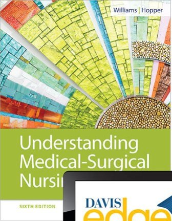 Solution Manual for Understanding Medical-Surgical Nursing 6th Edition Williams
